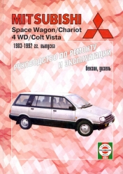 MITSUBISHI Space Wagon/Chariot/4WD/Colt Vista (1983-1992)