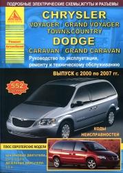 CHRYSLER Voyager/Grand Voyager/Town & Country, DODGE Caravan (2000-2007) бензин/дизель