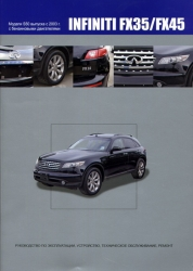 INFINITY FX35/FX45 с 2003 г. Модели S50 с бензиновыми двигателями