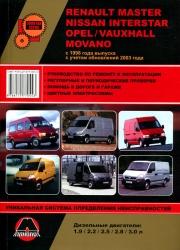 RENAULT Master, NISSAN Interstar, OPEL Movano (1998-2003-2006) дизель